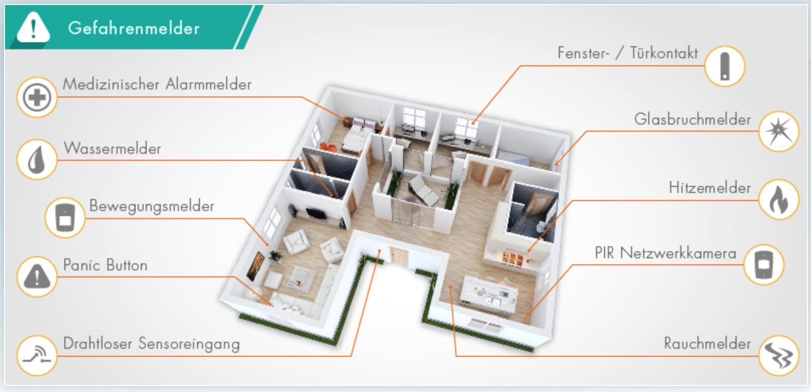 alarmanlage f r ihr zuhause das konzept beratung installation und wartung. Black Bedroom Furniture Sets. Home Design Ideas